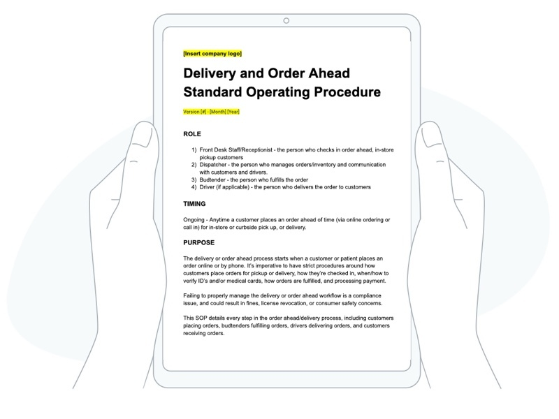 Delivery and order ahead standard operating procedures for dispensaries