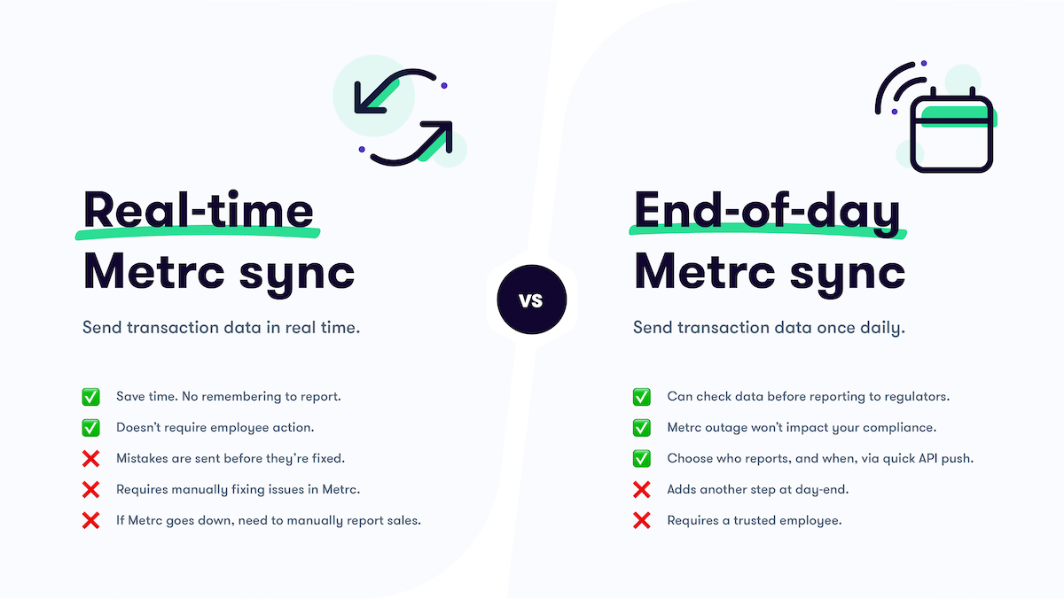 real-time vs. end of day Metrc sync or reporting