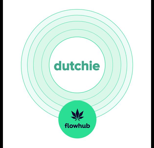 Dutchie flowhub