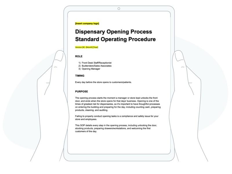 free, editable dispensary opening process SOP template