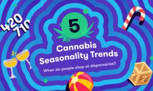 Cannabis trends linkedin 2x