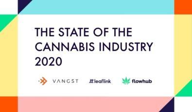 Resource splash state of cannabis industry
