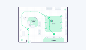 Dispensary layout feature