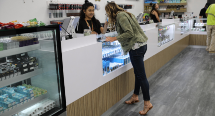 dispensary customer retention