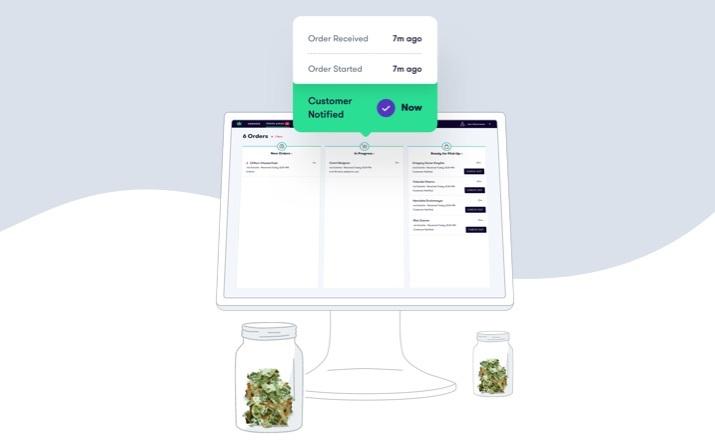 order-ahead-dispensary-workflow