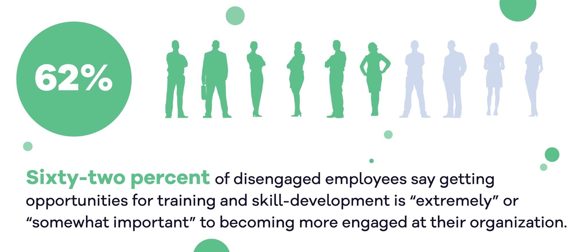 dispensary staff skill development